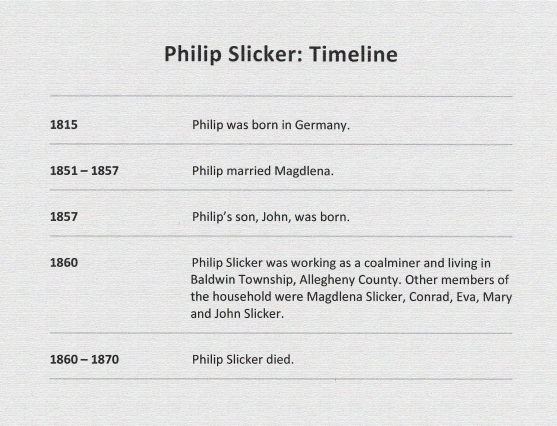 philip-slicker-timeline