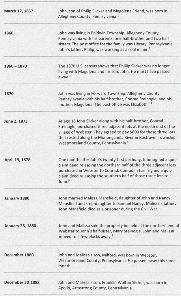 John Slicker Timeline Part 1