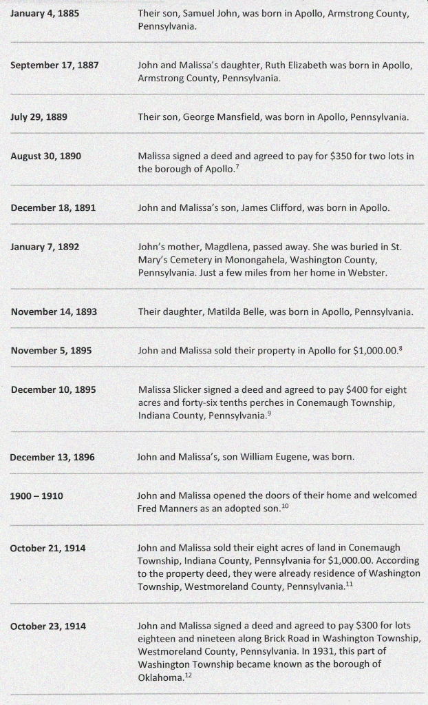 John Slicker Timeline Part 2