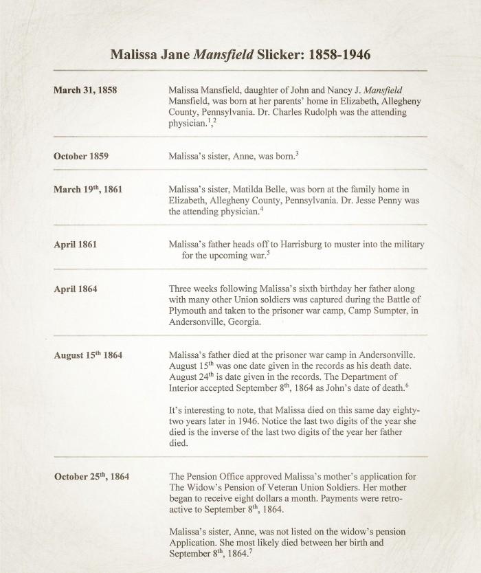 Malissa Jane Mansfield Slicker